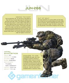 Noble Team - Jun 266 information Halo 5, Halo Game, Video Game Art, Video Games, Halo Armor, Halo Spartan, Halo Series, Halo Reach, Red Vs Blue