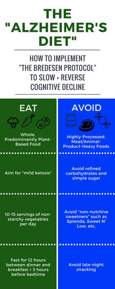 """The Alzheimer& Diet – this dietary plan, also called """"The Bredesen Protocol,"""" is the only plan that has been clinically shown to slow and even reverse the signs and symptoms of Alzheimer& disease. Nutrition Plans, Health And Nutrition, Health Diet, Brain Health, Nutrition Store, Nutrition Guide, Smart Nutrition, Cheese Nutrition, Nutrition Quotes"""