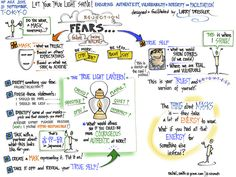 Visual notes: Let Your True Light Shine! Larry Dressler at #iafasia #iaftokyo | Flickr - Fotosharing!