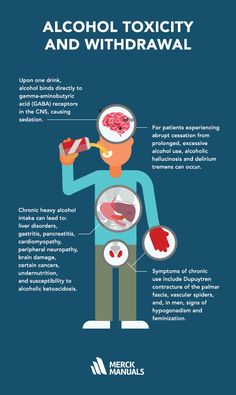Pin this clinical break down of the harmful effects alcohol can have on the human body.