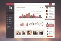 Fashion Dashboard UI Kits and Libraries Creative Market - UI Kits - Ideas of UI Kits - Fashion Dashboard UI Kits and Libraries Creative Market Kpi Dashboard, Dashboard Interface, Dashboard Design, User Interface Design, Web Design, App Ui Design, Information Visualization, Data Visualization, Music App