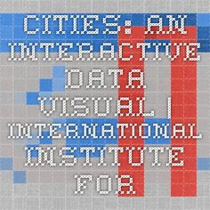 Cities: an interactive data visual | International Institute for Environment and Development