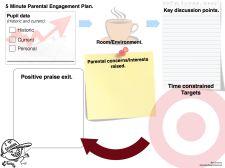 21. The 5 Minute Parental Engagement plan
