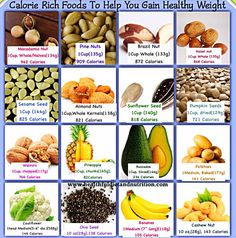 16 Calorie Rich Foods To Help You Gain Healthy Weight