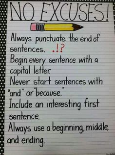 ELA Anchor Charts: No Excuses! - ELA Anchor Charts: No Excuses! Applying Graphs and Topographical Charts Writing Lessons, Teaching Writing, Writing Activities, Writing Skills, Writing Workshop, Writing Ideas, Essay Writing, Poetry Lessons, Writing Strategies