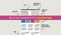 MUST HAVE ELEMENTS OF A LANDING PAGE