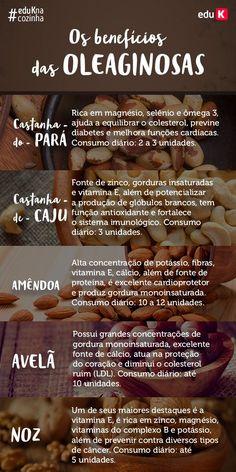 As oleaginosas, quando consumidas nas quantidades certas, fazem muito bem para a saúde. Quer mais receitas e dicas de gastronomia? Conheça a eduK!
