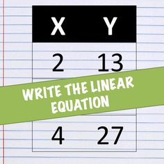 Great fun for writing linear equations from a table.  Excellent for differentiation.