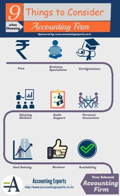 Selecting an accounting service provider is really difficult task for any Business owner. Because, it is very important to have a proper accounting service provider for your business.So that you can plan proper financial investments and gain success. This image tell much about how to select an accounting firm for your Business. #accounting_services #accounting_firms