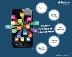 Leading Mobile Application Development Company in Noida. Parangat Technologies development team has appreciable expertise in developing applications using the IOS SDK, Android SDK, Adobe AIR and HTML5 app platforms.  #Mobileapp #Android #iOS #Appdevelopment