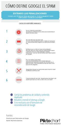 Infografía: Cómo define Google el Spam. Fuente: www.alzanet.es