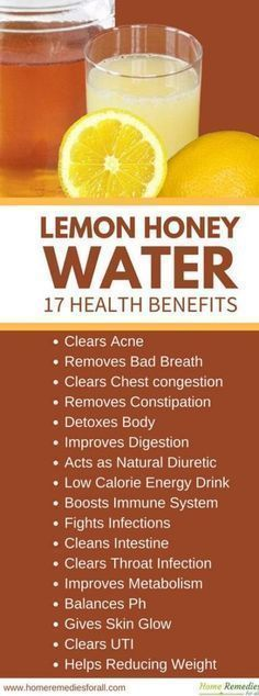 Lemon Honey Water.....