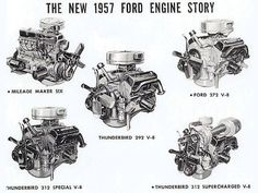 44 best ford y block love ❤️ images in 2016 ford ford y block intake manifold ford y block diagram wiring diagram