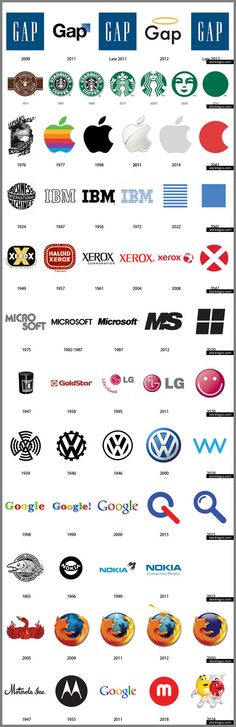 How 12 Famous Logos Have Evolved Over Time