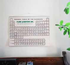 Med school acceptance gift - Vintage Periodic Table of The Elements