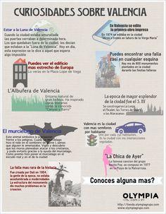 Curiosidades sobre Valencia.