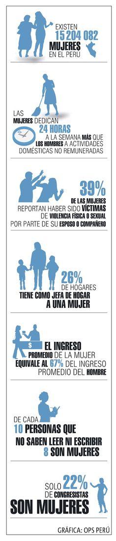 Datos de la mujer peruana