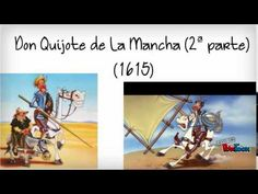 Vida y obra de Miguel de Cervantes Video Resume, Nonprofit Fundraising, Create Animation, Free Sign, Cool Animations, Animated Gif, Youtube, Presentation, Miguel De Cervantes