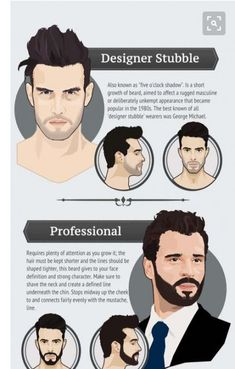 Designer and Professional Beards - Men's style Face Shape Hairstyles, Cool Hairstyles For Men, Haircuts For Men, Beard Styles For Men, Hair And Beard Styles, Hair Styles, Designer Stubble, Professional Beard, How To Draw Braids