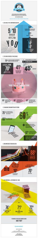 Video Infographic: Vital Statistics for B2B Marketers - Marketing Technology Blog