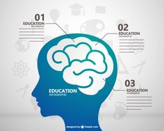 education infographics books - Google Search