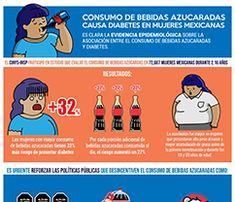 La salud pública en infografías Diabetes, Health And Wellness, Conditioner, Family Guy, Guys, Public Health, Mexican, Women, Bebe