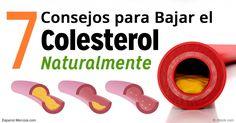 Información importante que puede ayudarle a controlar sus niveles de colesterol, sin el uso de medicamentos peligrosos. http://articulos.mercola.com/sitios/articulos/archivo/2016/07/20/consejos-para-bajar-el-colesterol-naturalmente.aspx