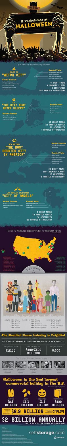 People tend to go all out for Halloween, and some cities do it bigger and better than you can even imagine. Learn more about Halloween across America from this infographic! var dd_offset_from_cont… Halloween History, Halloween Facts, Holidays Halloween, Halloween Diy, Happy Halloween, Halloween Decorations, Halloween Office, Halloween Treats, Halloween Costumes