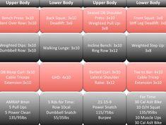 The 8 Week Crossfit Bodybuilding Hybrid Program - Tier Three Tactical