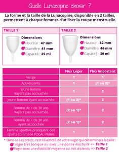 Pourquoi faut il passer la cup coupe menstruelle vid o simple et amusante menstruations - Comparatif coupe menstruelle ...