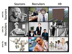 As an HR advisor, you need play multiple roles.