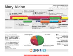 Infographic Resume 30 - http://infographicality.com/infographic-resume-30/