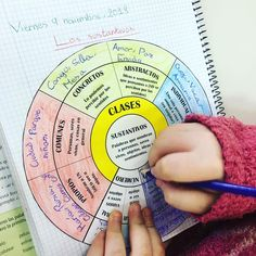 Weather Graph, Interactive Activities, School Subjects, Spanish Class, I School, New Tricks, New Technology, France, Teaching Resources