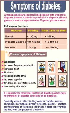 Diabetes shattering lives…as too many seek help too late ...