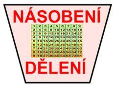 Procvičování MATEMATIKA Periodic Table, Signs, Periodic Table Chart, Periotic Table, Shop Signs, Sign
