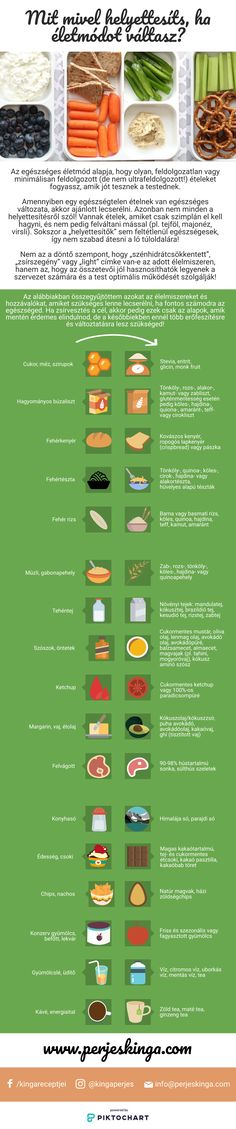 Healthy Drinks, Healthy Tips, How To Stay Healthy, Wellness Fitness, Health Fitness, Slim Diet, Way Of Life, Health Diet, Eating Well