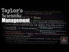 Episode 143: Frederick Winslow Taylor's Scientific Management | (19/11/13) || Management History > Scientific Management > Frederick Taylor