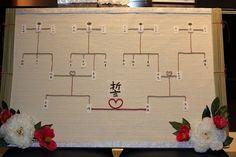 ウエディング アイテム 写真 ウェルカムボード,和風 Japanese Wedding, Japanese Style, Welcome Boards, Japan Design, Wedding Photos, Graphic Design, Bridal, Holiday Decor, Paper
