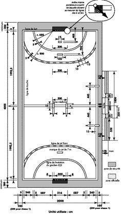dimensions du terrain de Handball mesures officielles utilisables pour concevoir les tracés d'un terrain normalisé
