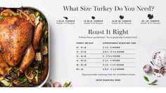 Shop Roasting Pans > Roasting Times, Roasting Pan, Pottery Barn Teen, Roasted Turkey, Food Gifts, Thanksgiving, Shop, Menu, Holidays
