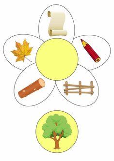 Body Parts Preschool, Preschool Songs, Preschool Learning Activities, Free Preschool, Teaching Kindergarten, Preschool Worksheets, Science Activities, Preschool Activities, Teaching Kids