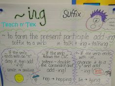 Spelling rules anchor charts and spelling on pinterest