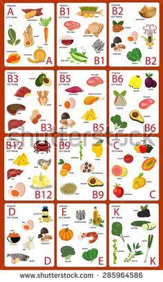 Vitamin foods set, a, B1, B2, B3, B5, B6,