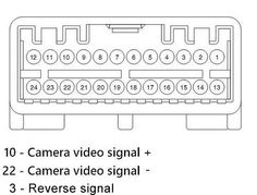 Media Nav with reverse camera - Dacia Duster Forum Videos, Video Clip
