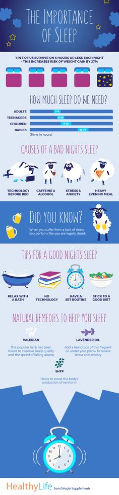 How to sleep better - Infographic