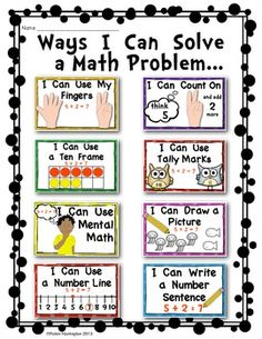 Kindergarten Common Core Solving Math Problem Strategy Posters for the Classroom.