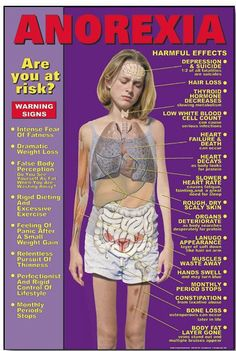 How does Anorexia effects your body?