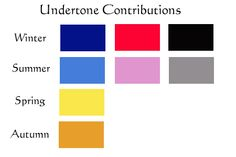 color undertones for each season group (e.g. summer colors are heathered, greyed etc., autumn colors have warmth from addition of orange and so on)