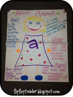 Adverb Anna helps students learn about what an adverb can do.