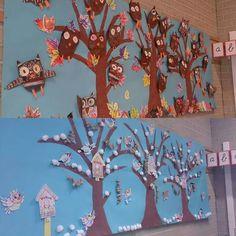 Groepswerk wat een heel jaar kan blijven hangen. Leuk voor de onderbouw. Drie kale bomen op vier grote blauwe vellen. Met herfst kan je er bladeren en uilen aan vast maken.  Met de winter geregen pinda's, vogelhuisjes, vogels en sneeuw. In de lente hebben we de sneeuw en pinda's weggehaald en groene knopjes in de bomen gemaakt en de onderkant met lentebloemen versierd.  De vogels mochten blijven. In de zomer kregen de bomen mooie bladeren.